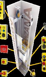 Komponenter ifølge de nye elevator standarder EN81.20 & EN81.50